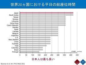 日本人の座る時間.jpg